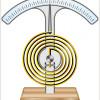Bimetallthermometer und sein Aufbau