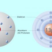verschiedene Atommodelle des Al-Atoms