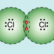 Chlormolekül