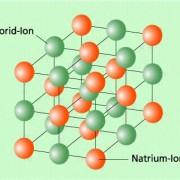 Die Teilchen eines Stoffes bei der AVOGADRO-Konstante können Atome, Ionen und Moleküle sein.