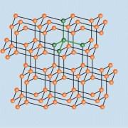 Struktur des Siliciumgitters