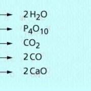 Reaktionen verschiedener Elemente mit Sauerstoff