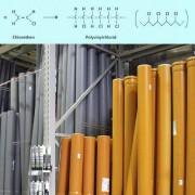 Polyvinylchlorid wird zur Herstellung von Rohren und vielen anderen Artikeln verwendet.