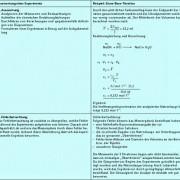 Die Auswertung des Experiments am Beispiel der Säure-Base-Titration