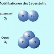 Disauerstoff und Trisauerstoff (Ozon) sind Modifikationen des gleichen Elements.
