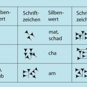 Babylonische Keilschrift