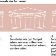 Optische Korrektur der Ostfassade des Parthenons