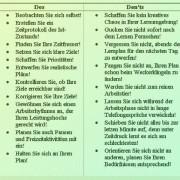 Die wichtigsten Dos und Don'ts zum Erstellen eines Zeitplans