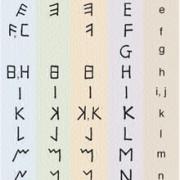 Lateinische Schriftzeichen
