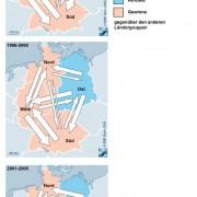 Binnenwanderung in Deutschland