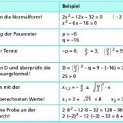 Schrittfolge beim Lösen einer quadratischen Gleichung mithilfe der Lösungsformel
