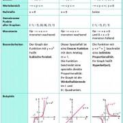 Potenzfunktionen mit ungeraden Exponenten