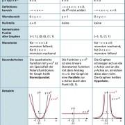 Potenzfunktion mit geraden Exponenten