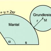 kreiskegel in mathematik sch lerlexikon lernhelfer. Black Bedroom Furniture Sets. Home Design Ideas