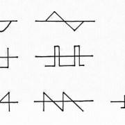 Schwingungsformen: Sinus- und Dreieck-, Rechteck- und Puls-, ansteigende und abfallende Sägezahn- sowie Zufalls-Schwingung