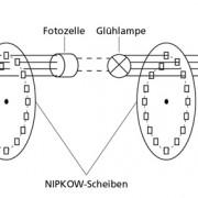 Bildübertragung mithilfe von NIPKOW-Scheiben