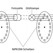 Übertragung eines Bildes mithilfe von Nipkow-Scheiben