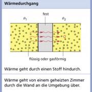 ein typisches beispiel fr wrmedurchgang ist die bertragung von wrme von der luft eines geheizten zimmers durch die wand oder das glas des geschlossenen - Warmeleitung Beispiele