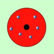 Atommodell von W. Thomson (Lord Kelvin)