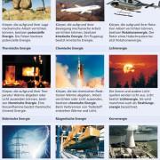 Übersicht über wichtige Energieformen