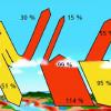 Gesamtbilanz der Strahlung im thermodynamischen Gleichgewicht