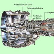 Aufbau eines modernen Strahltriebwerkes