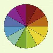 farbkreise und farbtafeln in physik sch lerlexikon lernhelfer. Black Bedroom Furniture Sets. Home Design Ideas