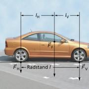 Achsbelastung bei einem stehenden oder mit konstanter Geschwindigkeit fahrenden Auto (statische Achsbelastung)