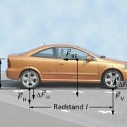 Achsbelastung bei einem Fahrzeug, das beschleunigt wird (dynamische Achsbelastung)