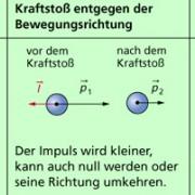 Zusammenhang zwischen Kraftstoß und Impuls für drei charakteristische Fälle.