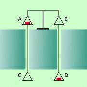 Experimentieranordnung von RICHARZ und KRIGAR-MENZEL zur Bestimmung der Gravitationskonstanten von 1896