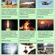 Übersicht über einige wichtige Energieformen