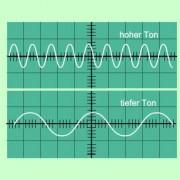 Hoher und tiefer Ton bei gleicher Lautstärke