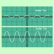Leiser und lauter Ton bei gleicher Tonhöhe