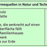 Thermische Leistung einiger Wärmequellen