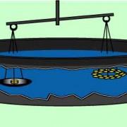 Untersuchungen von Archimedes
