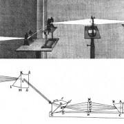 Newtons Versuch zur Farbzerlegung von Licht