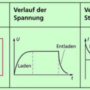 kondensatoren in physik sch lerlexikon lernhelfer. Black Bedroom Furniture Sets. Home Design Ideas