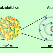 Modell eines Uran-Atoms