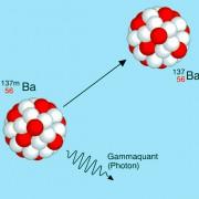 Gammastrahlung