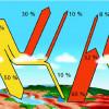 Strahlungsvorgänge unter Berücksichtigung der Rückstrahlung der Atmosphäre