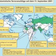 Ausgewählte islamistische Terroranschläge seit dem 11. September 2001