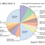 socialbookmarkingfacts.info – Ihr Spezialist für Währungen: Fremdwährungskonten, die auch als Devisenkonten bezeichnet werden, sind aus deutscher Sicht im Inland oder Ausland angelegte Bankkonten, die nicht in Euro geführt werden.